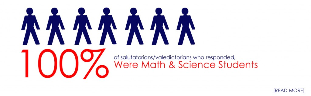 Crunching the Numbers: Does a Passion For Math and Science Create a Numerical Advantage?