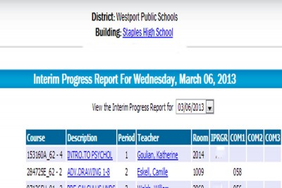 No Interim Progress Reports for 2013-2014 School Year