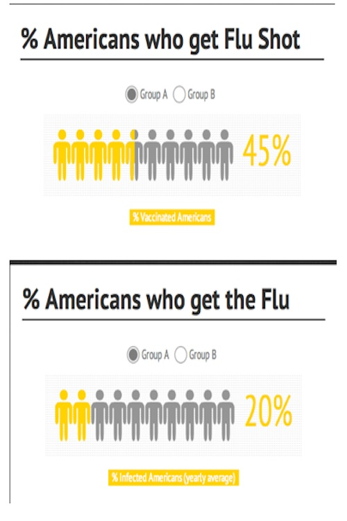 Protection from the Flu? Give it a Shot