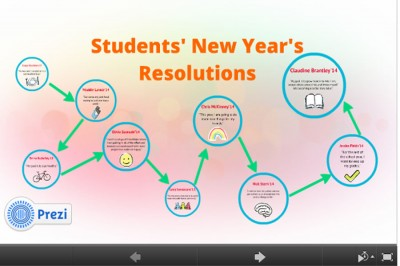 Students' New Years Resolutions