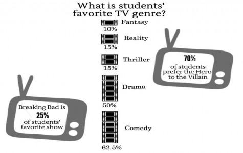 "Television ""Scandals"" entertain"