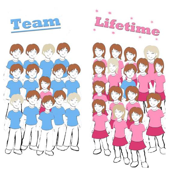 New lifetime gym causes gender divide