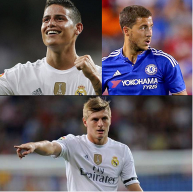 European Football Transfer Window Preview