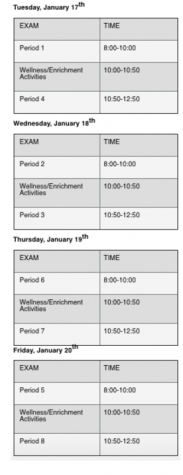 New midterm schedule generates unwanted stress