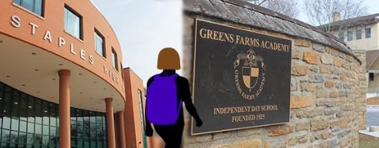Some Westport residents choose to attend private schools, such as Greens Farms Academy, instead of Staples. Both Staples and GFA rank top in the state in many aspects, including academics and college preparation.