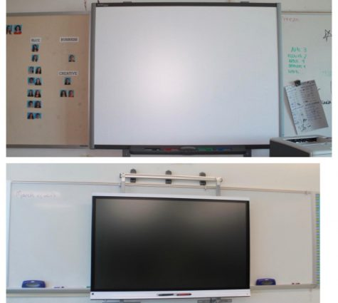 Disparities in SmartBoard technology limit learning