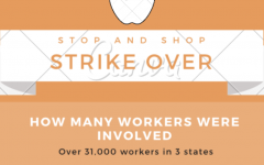 Stop And Shop employee strike ends