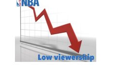 Declining NBA ratings emphasize downturn of local teams