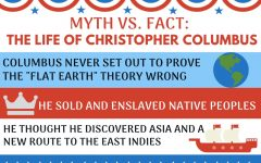 The controversies surrounding Christopher Columbus render the holiday named in his honor a polarizing issue.