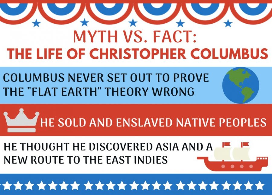 The+controversies+surrounding+Christopher+Columbus+render+the+holiday+named+in+his+honor+a+polarizing+issue.