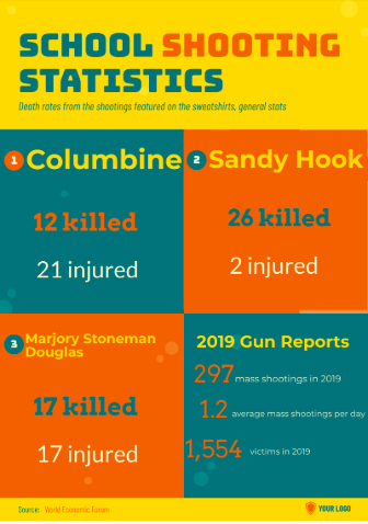 Many students and staff members have been killed in school shootings. Graphic by Siri Kanter '20.