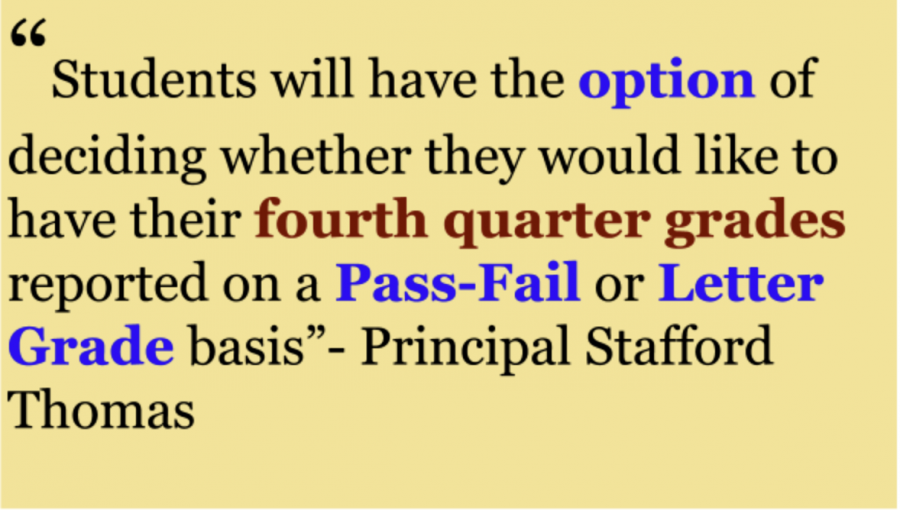 Parents+received+an+email+on+Apr.+5+regarding+the+new+grading+system+occurring+in+the+fourth+quarter%2C+in+which+students+will+decide+how+they+want+their+grades+to+be+reported.%0A