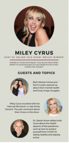 "Miley Cyrus started an internet talk show ""Bright Minded"" to spread awareness about the effects of COVID-19 but also entertain viewers. ""Bright Minded"" is available on Instagram (IGTV) and her Youtube channel."