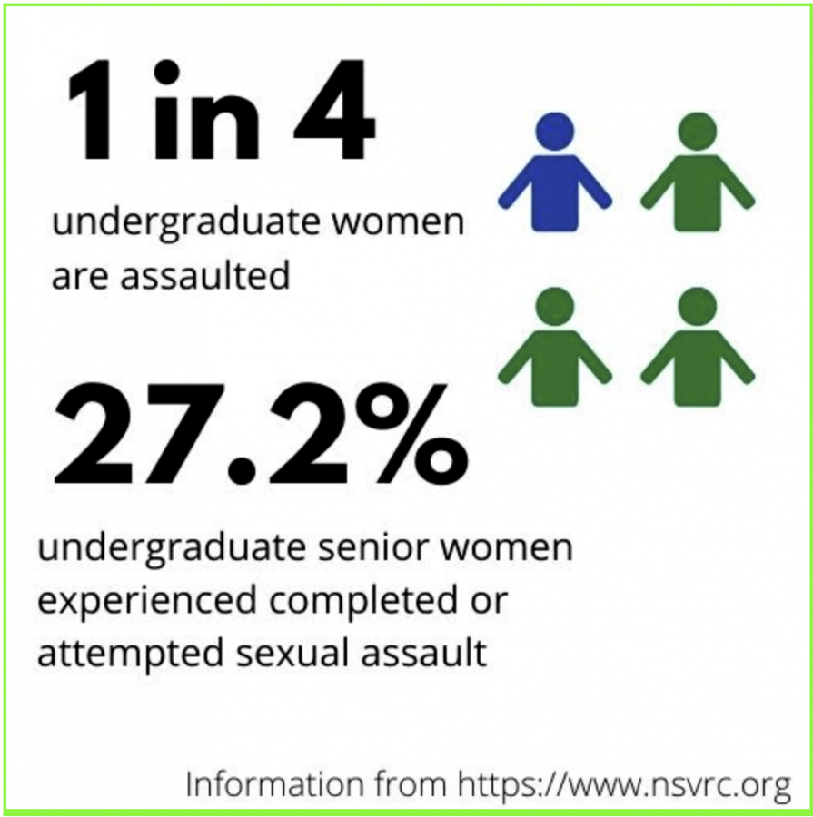 New+rules+for+sexual+assault+on+college+campuses+released
