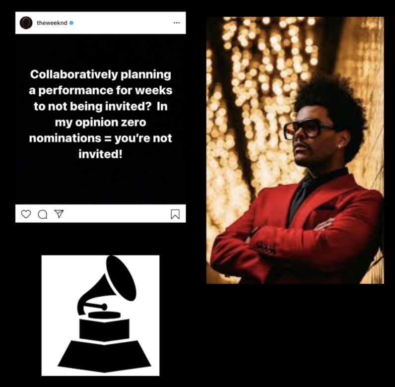Musical artist The Weeknd was left frustrated by the Grammys after receiving zero nominations for the 2021 awards.