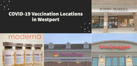 Achorn Pharmacy, Walgreens, and Stop & Shop are just a few of the available vaccination locations in Westport that provide the COVID-19 vaccine. Most locations offer direct appointment scheduling by phone or through their website.