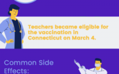 Westport teachers' vaccination dates have been moved later in the week in order to ensure that they will not be missing school days due to side effects.
