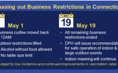 Amid rising vaccinations, Governor Ned Lamont announced that CT will lift COVID business restrictions on May 1 and May 19.