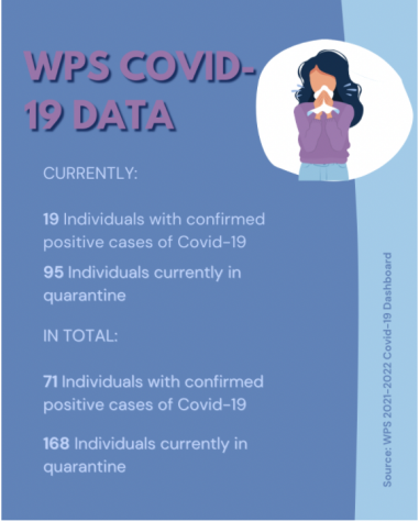 Kids 11 and under are more susceptible to getting Covid-19 because they are not eligible for the vaccine. Now, K-12 schools, like Westport Public Schools, face the impact.