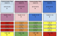 The schedule rotates between eight periods, dropping two a day. There is a built-in communication time on days without connections.