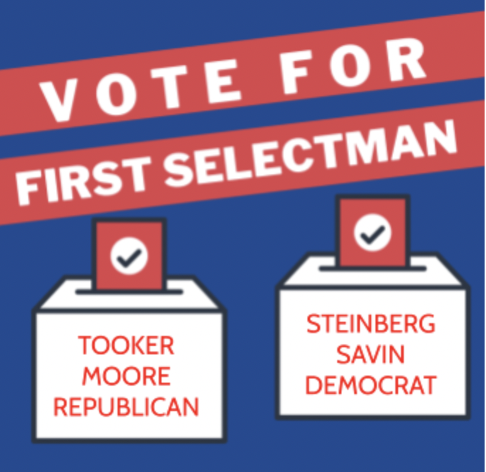 Eligible Westport voters will cast their ballot for First and Second Selectman on Tuesday, Nov. 2.