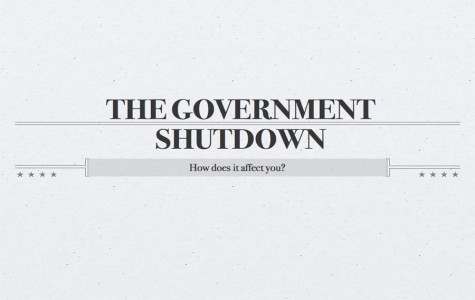 How the government shutdown affects you