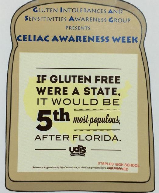 Gluten free population at Staples