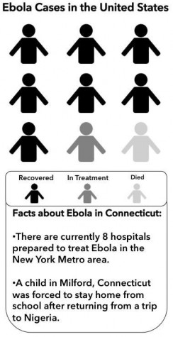 Why we will survive the Ebola outbreak