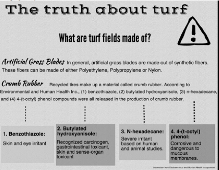 Athletes debate the safety of turf fields