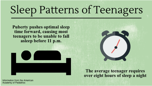 It's time to stop pressing the snooze button on school start times