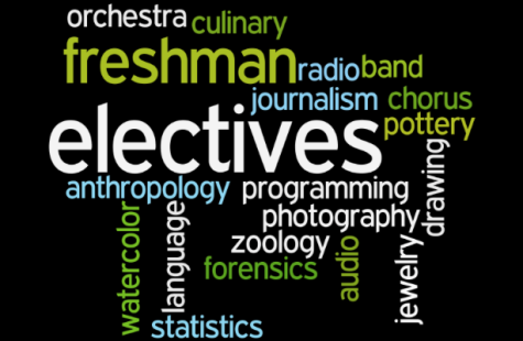 The do's and dont's of electing electives