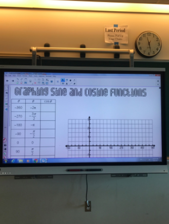 New SMART Boards prompt questions about appearance vs. necessity