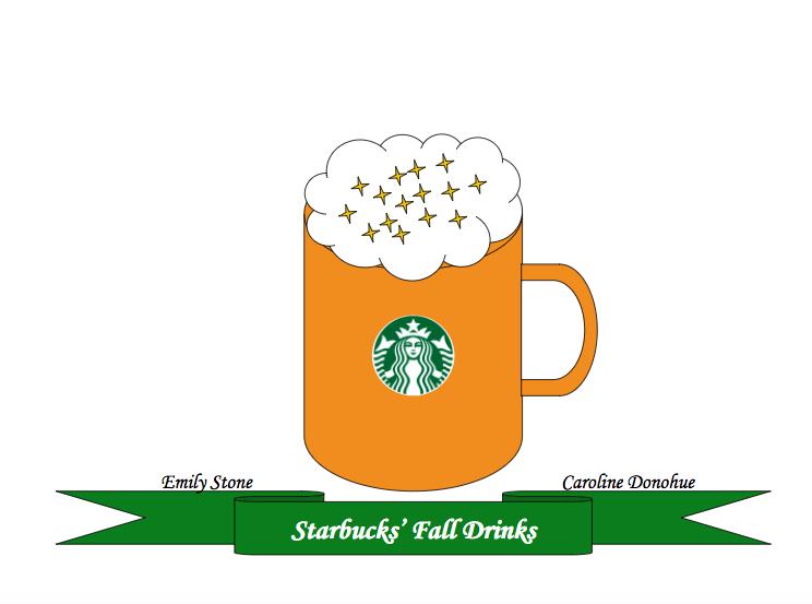 Starbucks boasts festive fall Drinks
