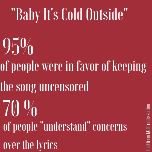 'Baby, It's Cold Outside' should not be altered