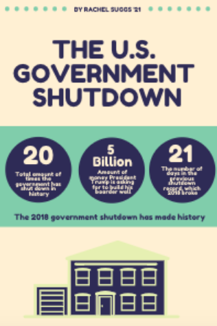 Government shutdown curates opinions