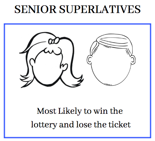 The Staples senior class reminisce with these nontraditional superlatives