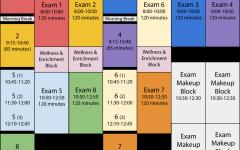 Final exam schedule polarizes students