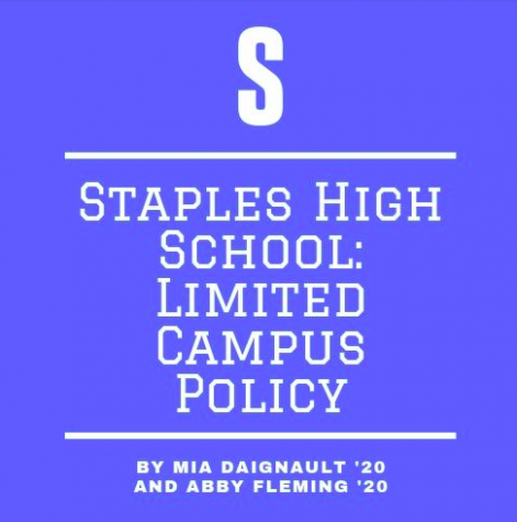 Limited Campus Policy is revisited by students