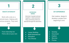 """Students will have three options to choose from as their """"Reimagined Senior Internship."""""""