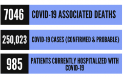 COVID-19 deaths have surpassed 7000 in Connecticut and cases are predicted to increase as the year continues further into winter. Currently, vaccines are being administered to phases 1a and 1b and are expected to open up to more people soon.