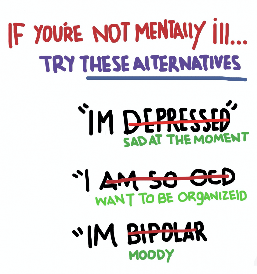 """""""Using terms such as 'depressed' or 'ocd' when not diagnosed with these illnesses can be both triggering and invalidating of those really are."""""""