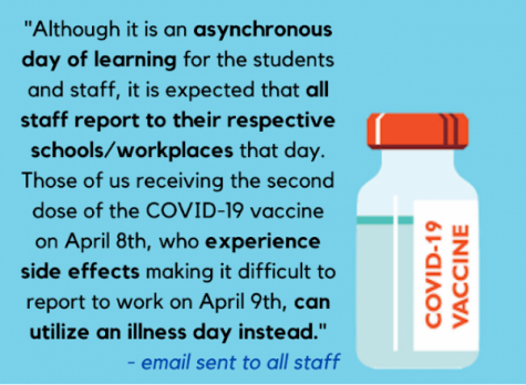 An email sent to all staff on April 5 specified that all staff members, including those who just received their second shots, are expected to work in person on the asynchronous Friday, April 9 following the district's final second dose COVID-19 vaccine clinic.