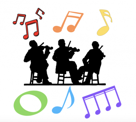 Multiple Staples students have been selected to perform in the CMEA All-State Festival on April 23 to 25.