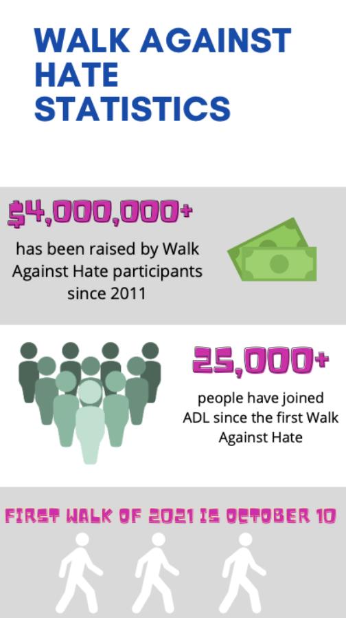 https://www.walkagainsthate.org